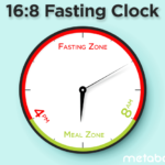 The hype of intermittent fasting