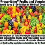Eating more vegetables can reserve type 2 diabetes!